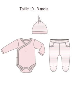 Coffret Cadeau Baby Shower Fille